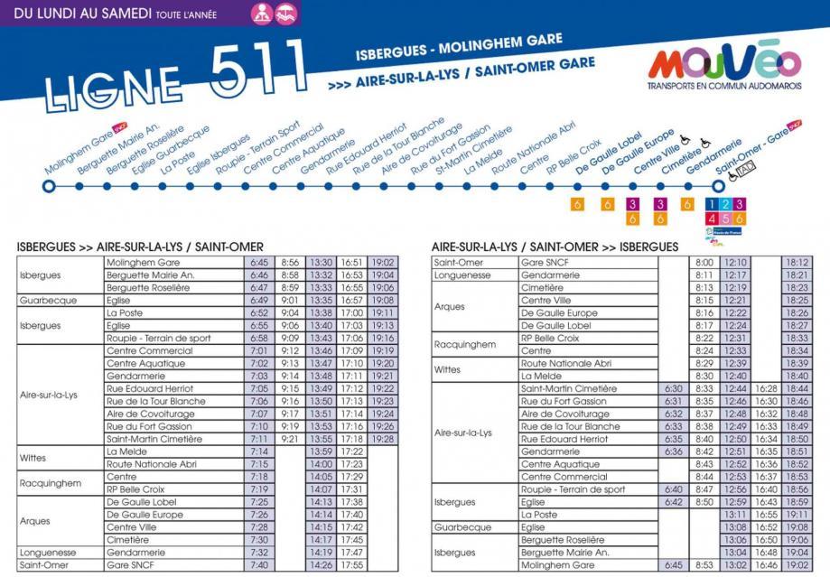 Ligne511
